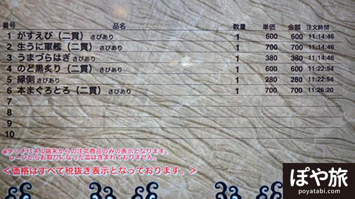 金沢 もりもり寿司 値段